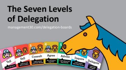 levels-delegation