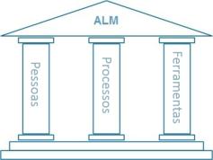 alm-002