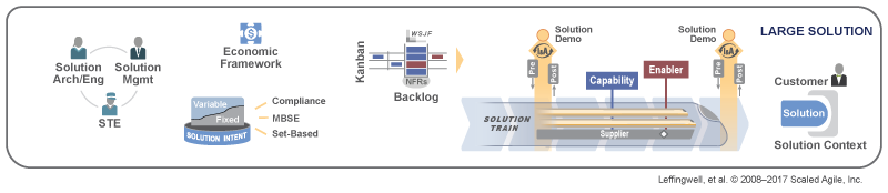 F1-Large-Solution-Level_800