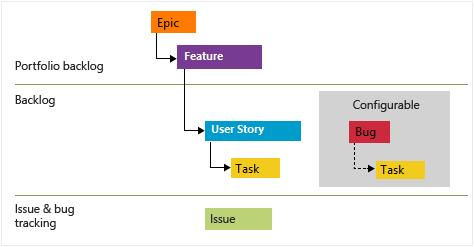 template-agile