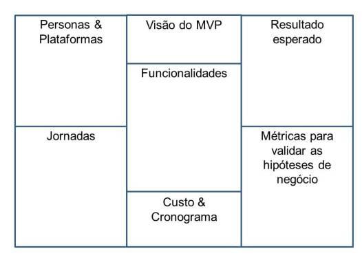 canvas-mvp