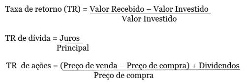 retorno-investimento