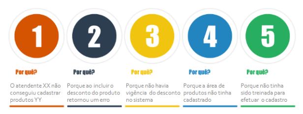 5-porques
