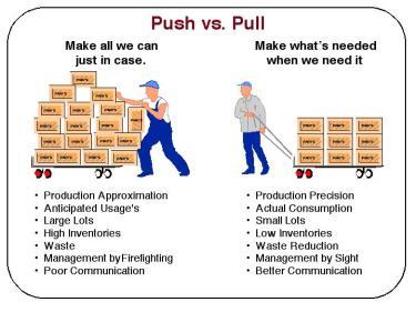 push-pull-system