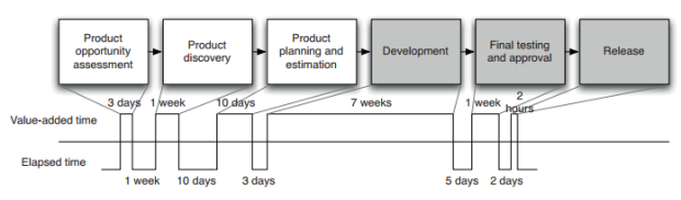 the-deployment-pipeline