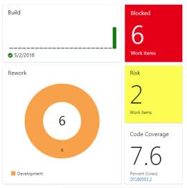 build-block-rework