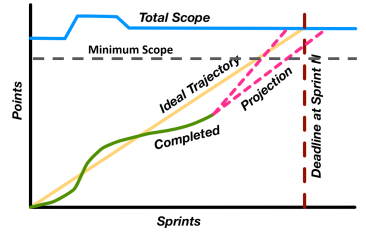 burnup-chart.png