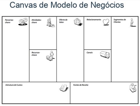 canvas-modelo-negocios