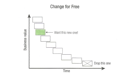 change-for-free