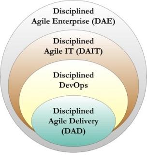 da-framework