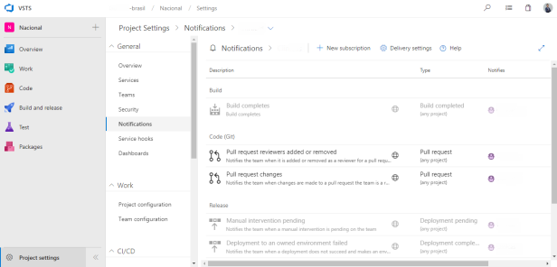 vsts-notifications-team