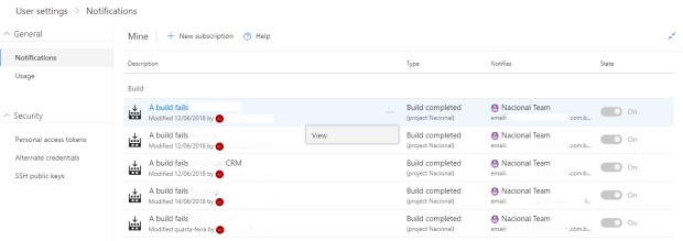 vsts-notifications-view