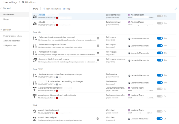 vsts-notifications