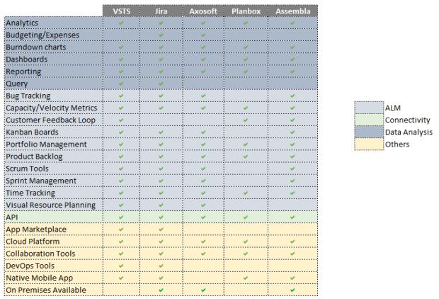 agile-tools