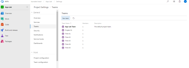 vsts-PI-teams
