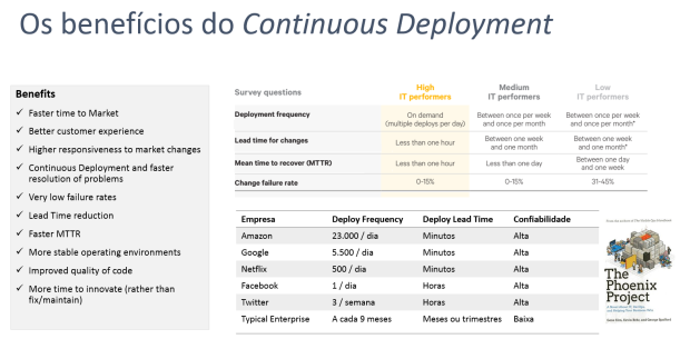 beneficios-continuous-deployment
