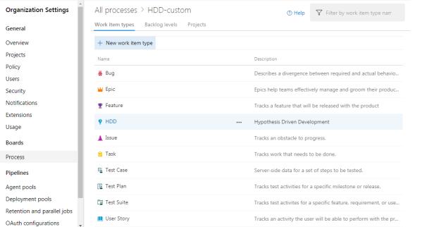 HDD-process