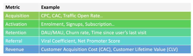 conversion-metrics.png