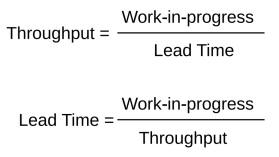 throughput-lead-time