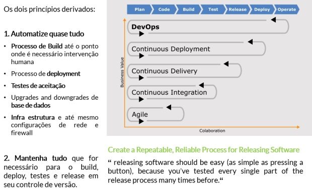 automated-devops
