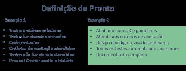 dod-exemplos