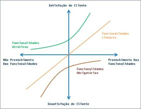 diagrama-kano.jpg