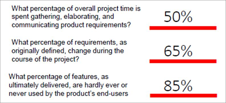 caracteristicas-projetos.png
