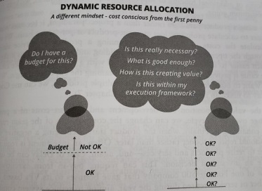 dynamic resource allocation