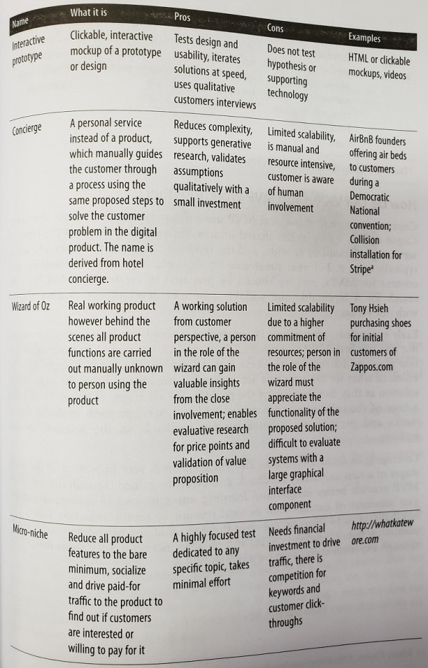 example set of types of MVPs 02
