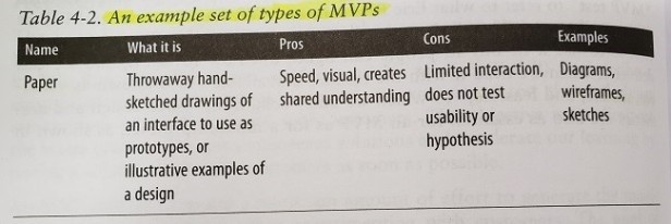 example set of types of MVPs