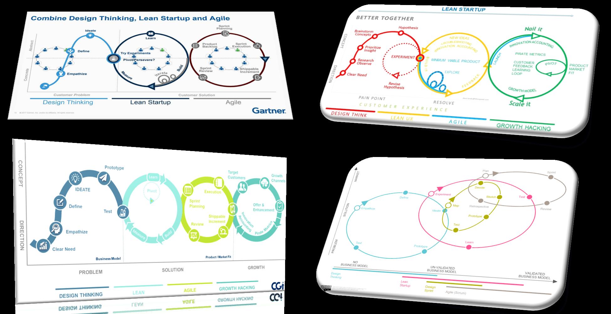 design-thinking-lean-agile-growth-hacking