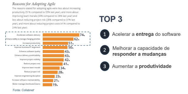 reasons-adopt-agile